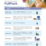 Cara Pakai Full Pack Pola 2
