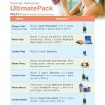 Cara Pakai Ultimate Pack Pola 2