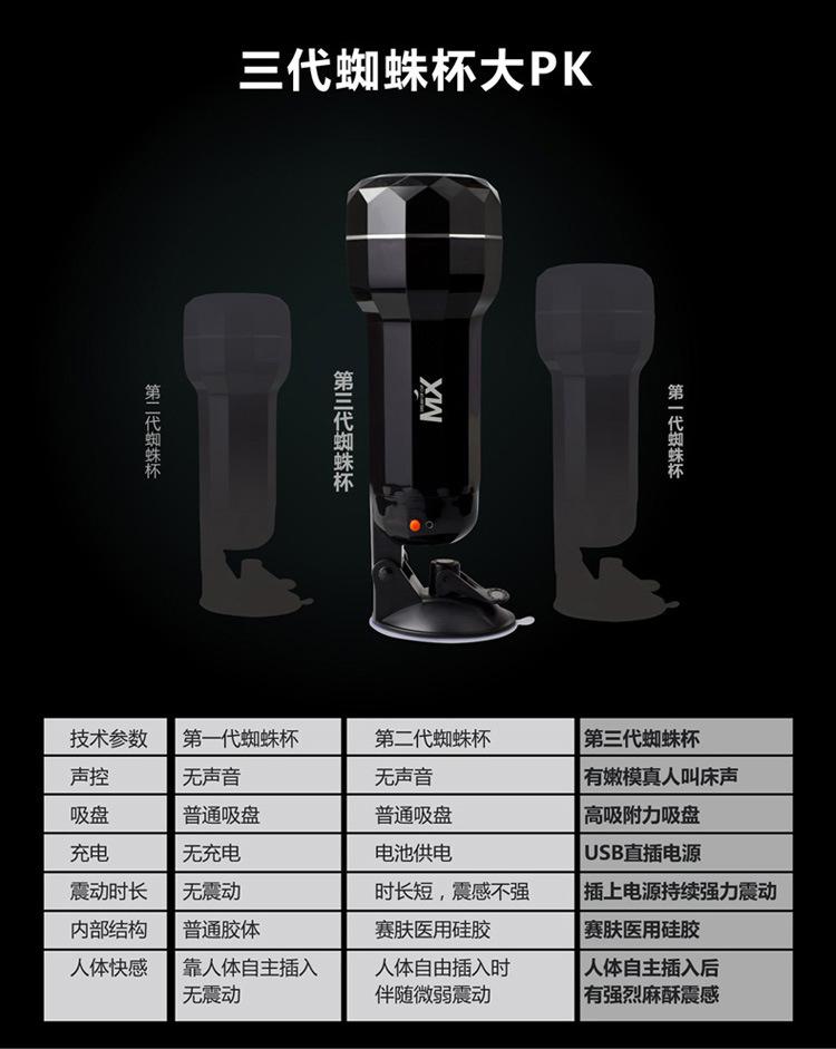 Dream Cup MX Flashlight Alat Bantu Sex 7