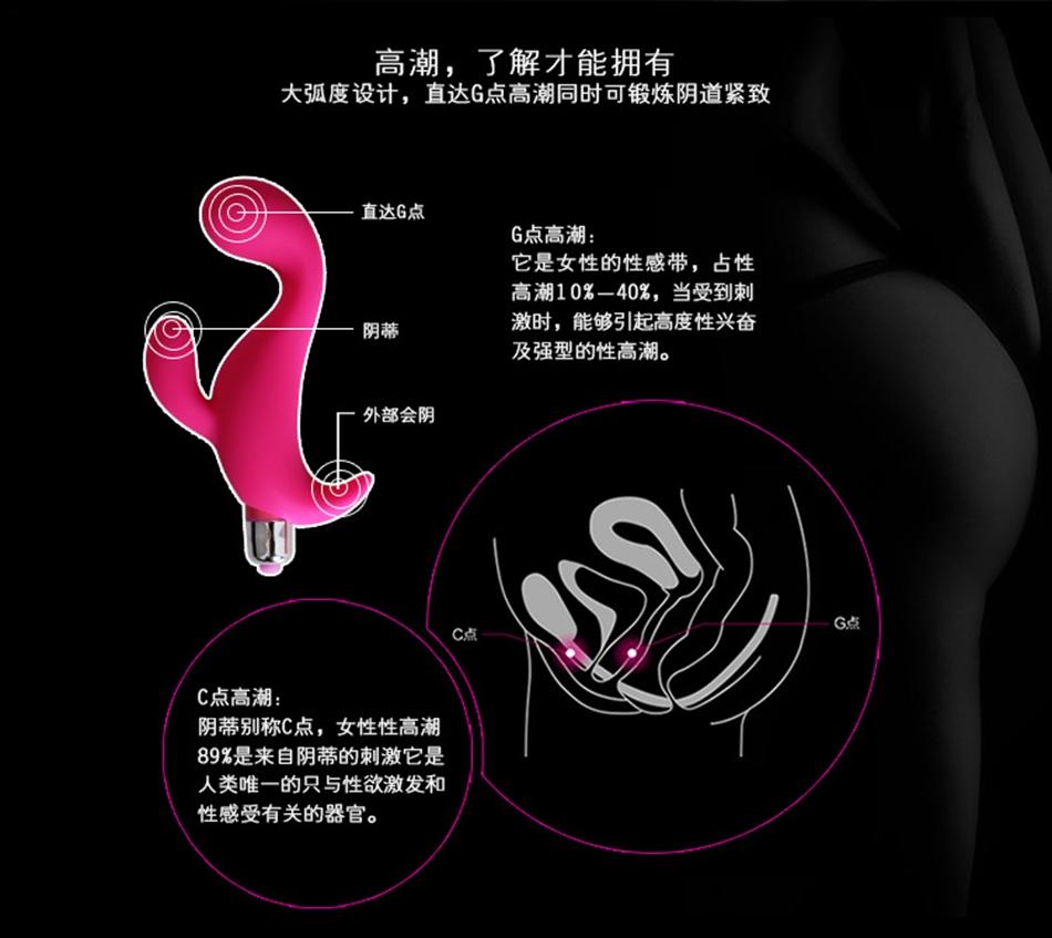 Sextoy Wanita Vibrator Fun Mates G Spot 4